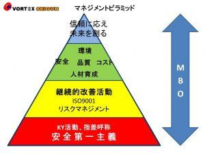 vortex_pyramid20110825